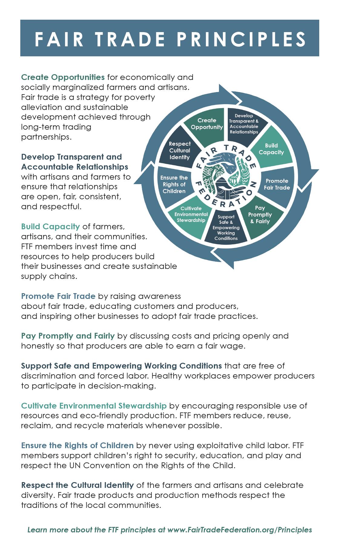 ftf-principles